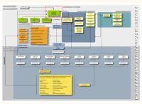 programme_management_2